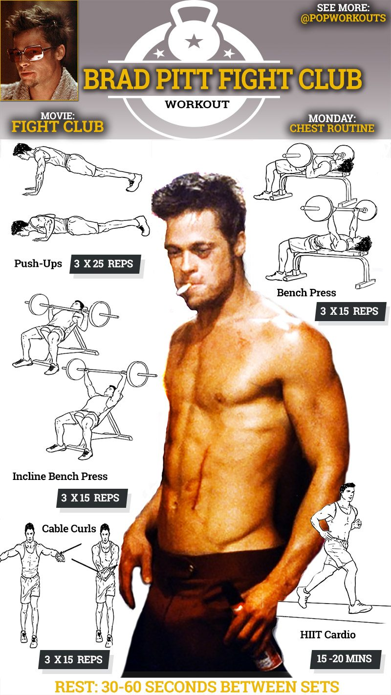 What Is Brad Pitt Troy Workout